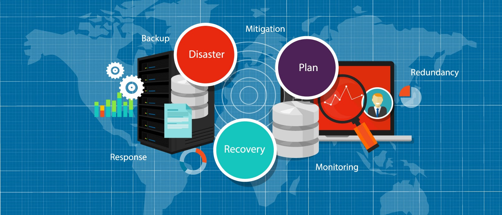 Disaster Recovery, Backup & Recovery